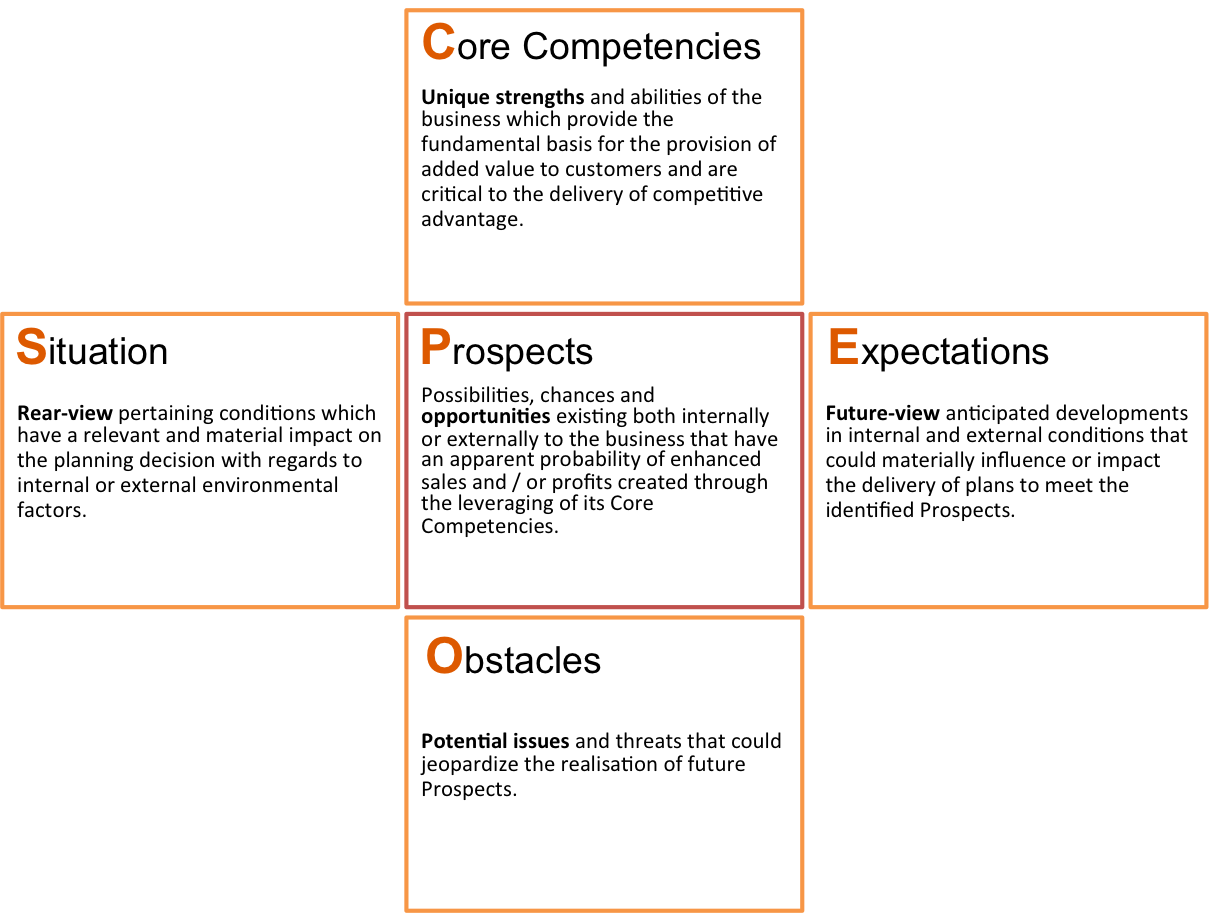 worldcom swot analysis Because worldcom was growing at mci inc and long distance essay the swot analysis will serve as a tool for identifying alternative strategies for.