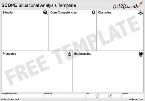 template analysis tool