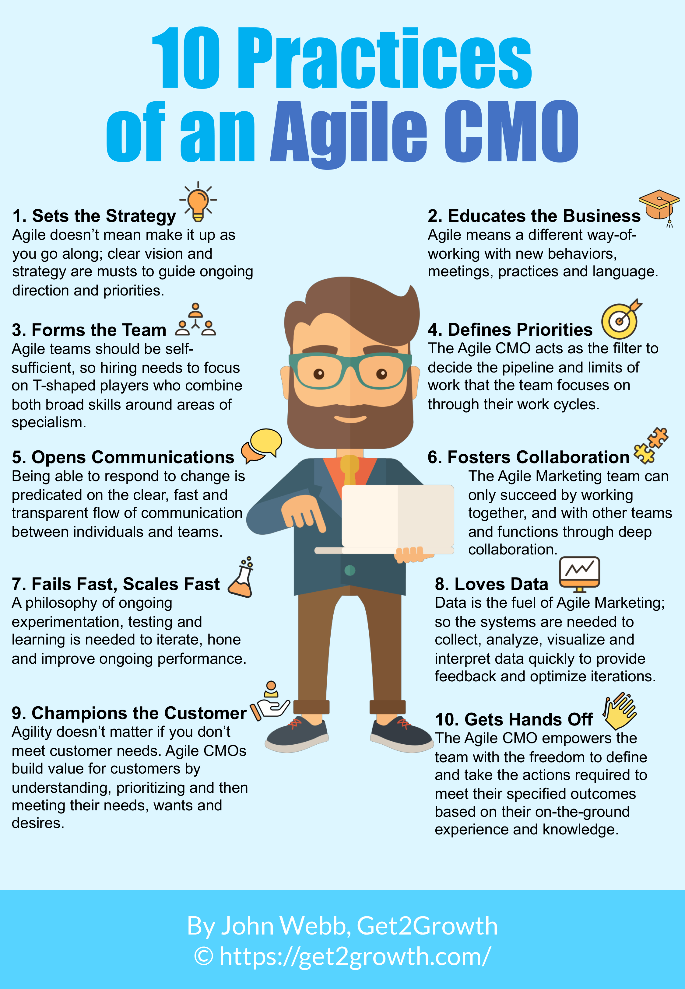 10 Practices of an Agile CMO